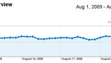 Photo of إحصائيات الأمل لشهر غشت 2009م
